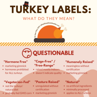 Turkey Labels: What Do They Mean?