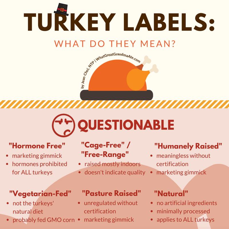 INFOGRAPHIC: Turkey Labels